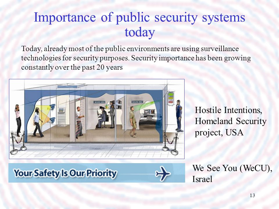 Importance of public security systems today