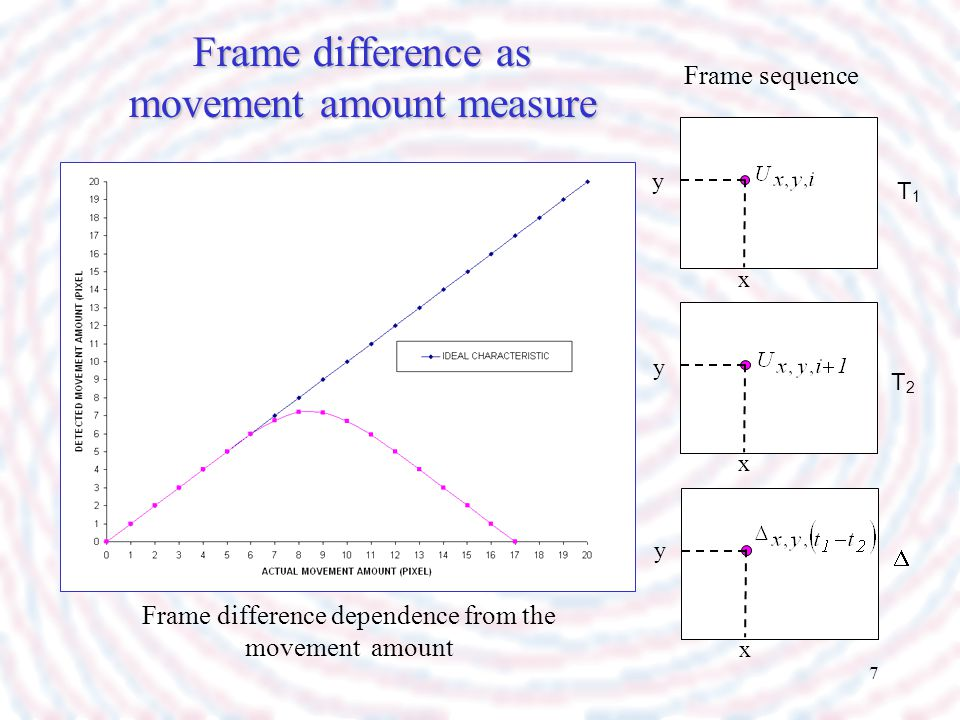 Frame difference as movement amount measure