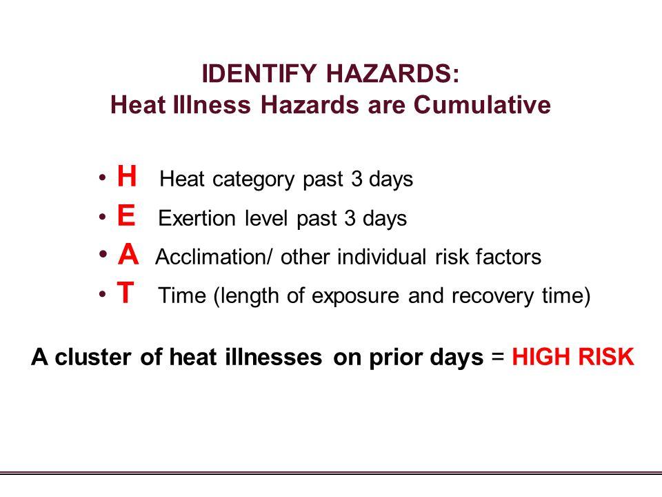IDENTIFY HAZARDS: Heat Illness Hazards are Cumulative