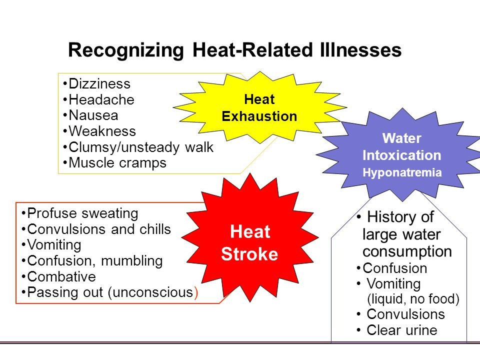 Recognizing Heat-Related Illnesses Water Intoxication Hyponatremia