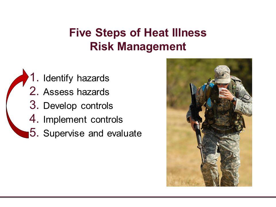 Five Steps of Heat Illness Risk Management
