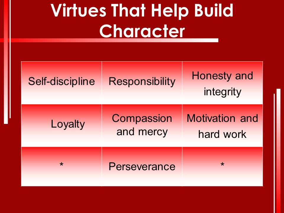 Virtues That Help Build Character