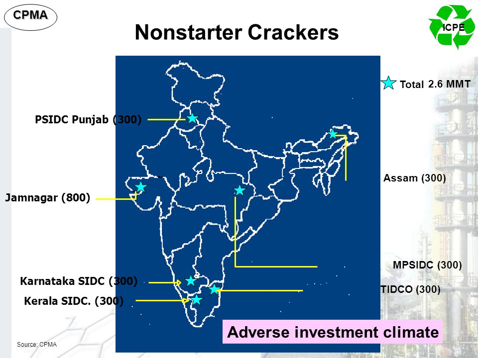 Nonstarter Crackers Adverse investment climate Total 2.6 MMT