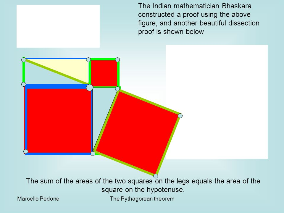 The Pythagorean theorem