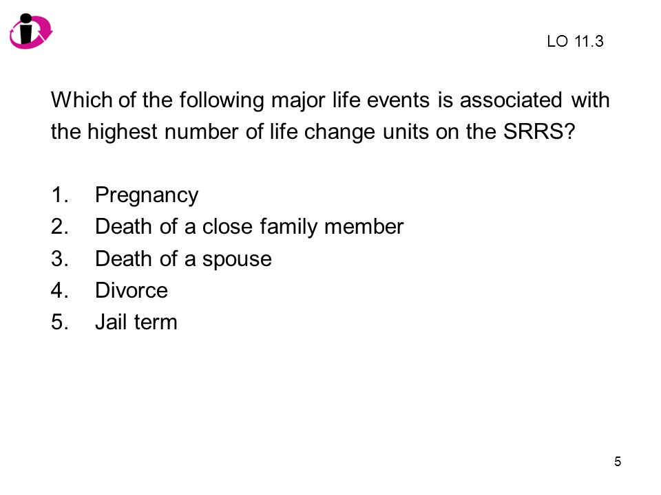 Which of the following major life events is associated with