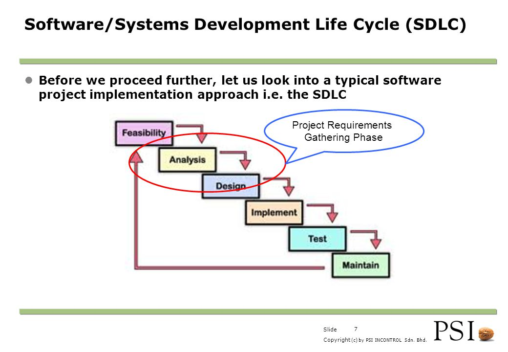 Software/Systems Development Life Cycle (SDLC)