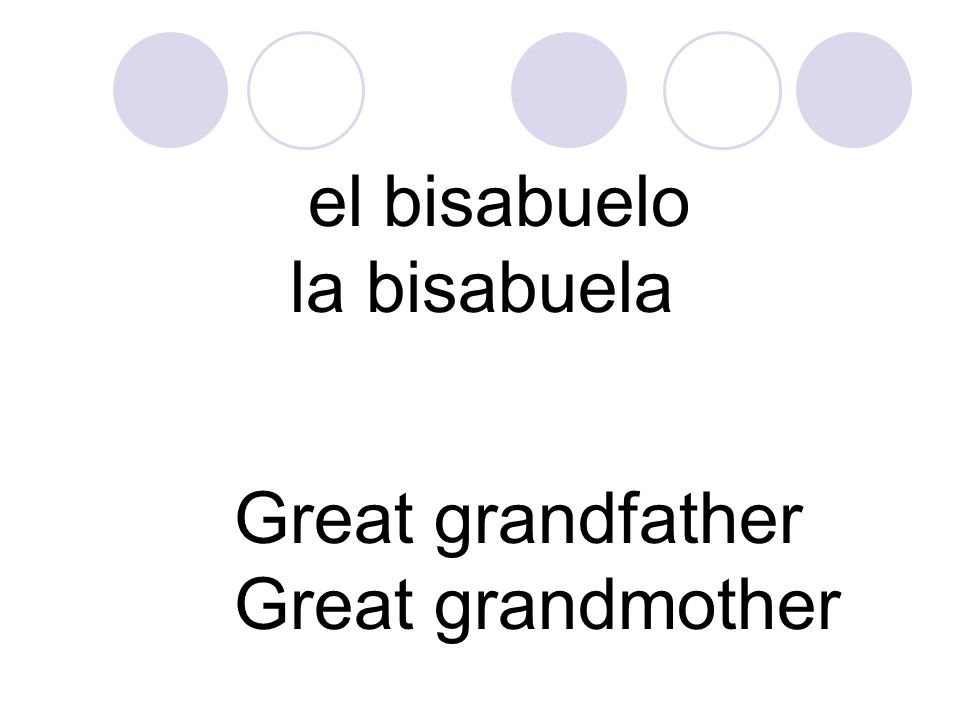 el bisabuelo la bisabuela Great grandfather Great grandmother