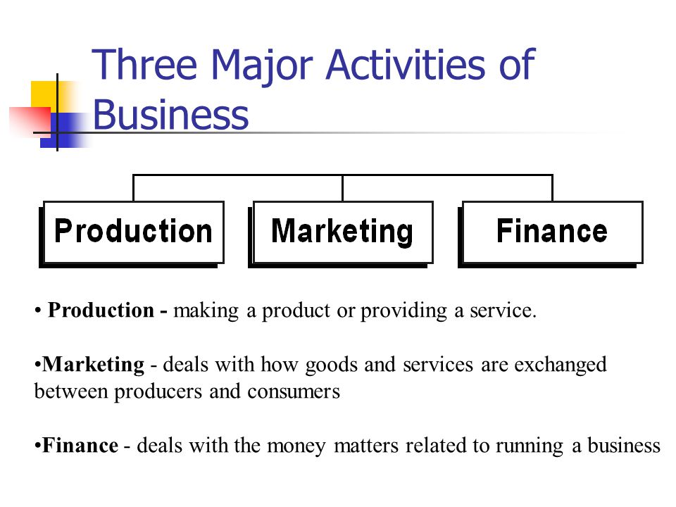 Three Major Activities of Business