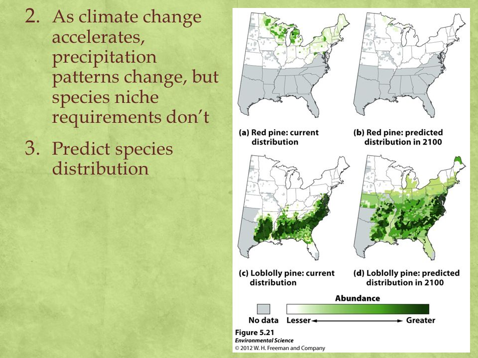 As climate change accelerates, precipitation patterns change, but species niche requirements don't