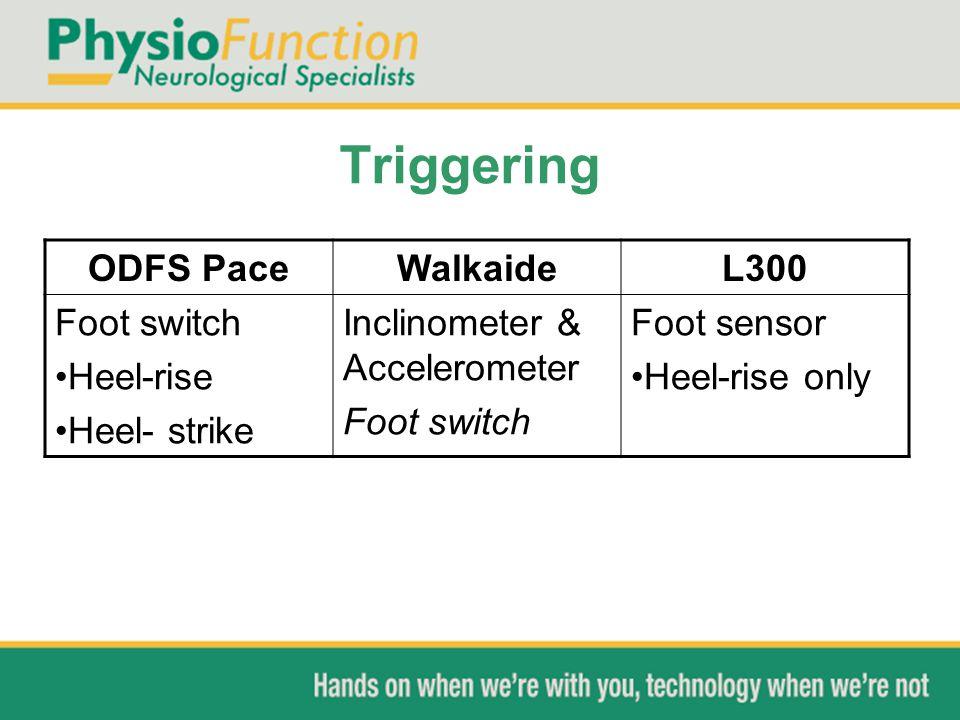 Triggering ODFS Pace Walkaide L300 Foot switch Heel-rise Heel- strike