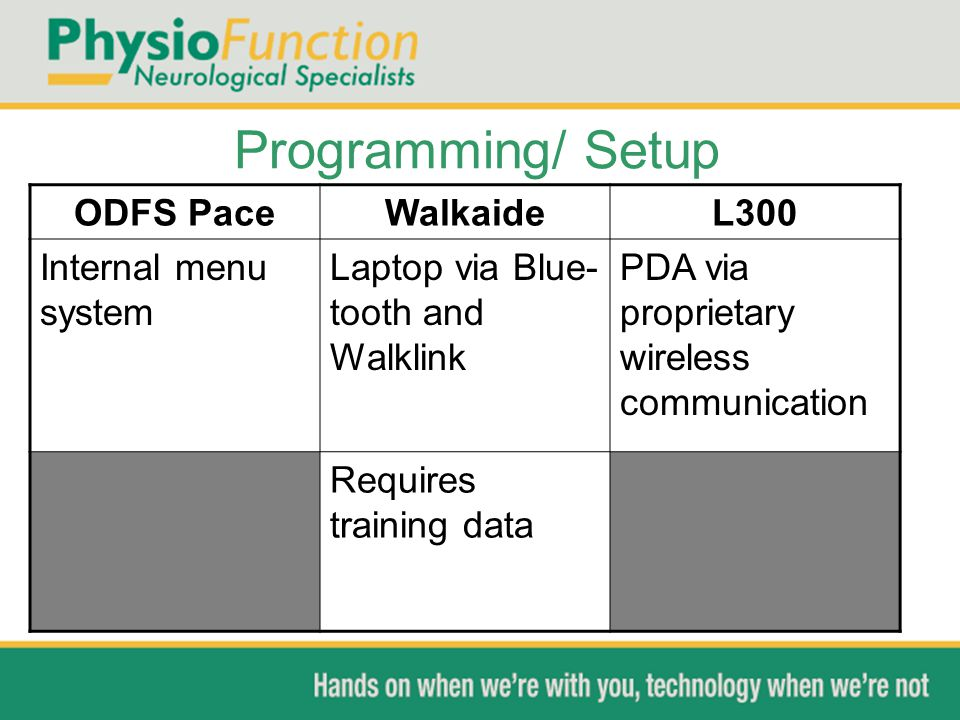 Programming/ Setup ODFS Pace Walkaide L300 Internal menu system