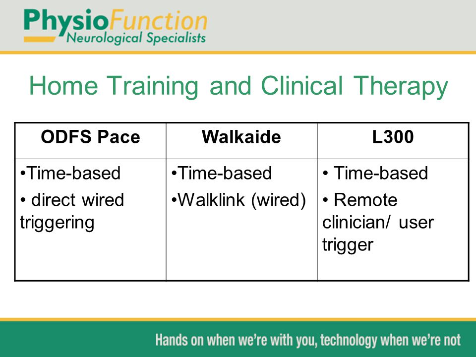 Home Training and Clinical Therapy