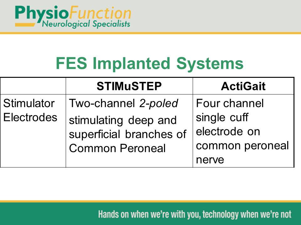 FES Implanted Systems STIMuSTEP ActiGait Stimulator Electrodes
