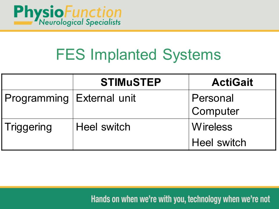 FES Implanted Systems STIMuSTEP ActiGait Programming External unit