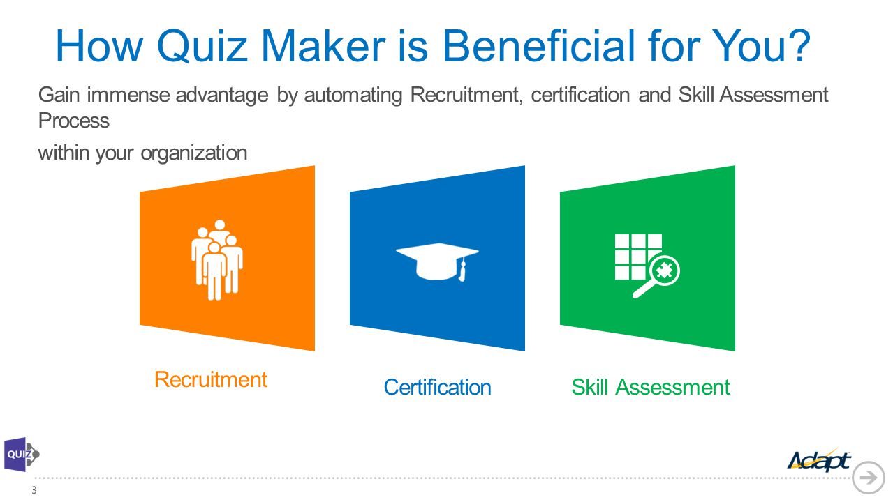 How Quiz Maker is Beneficial for You