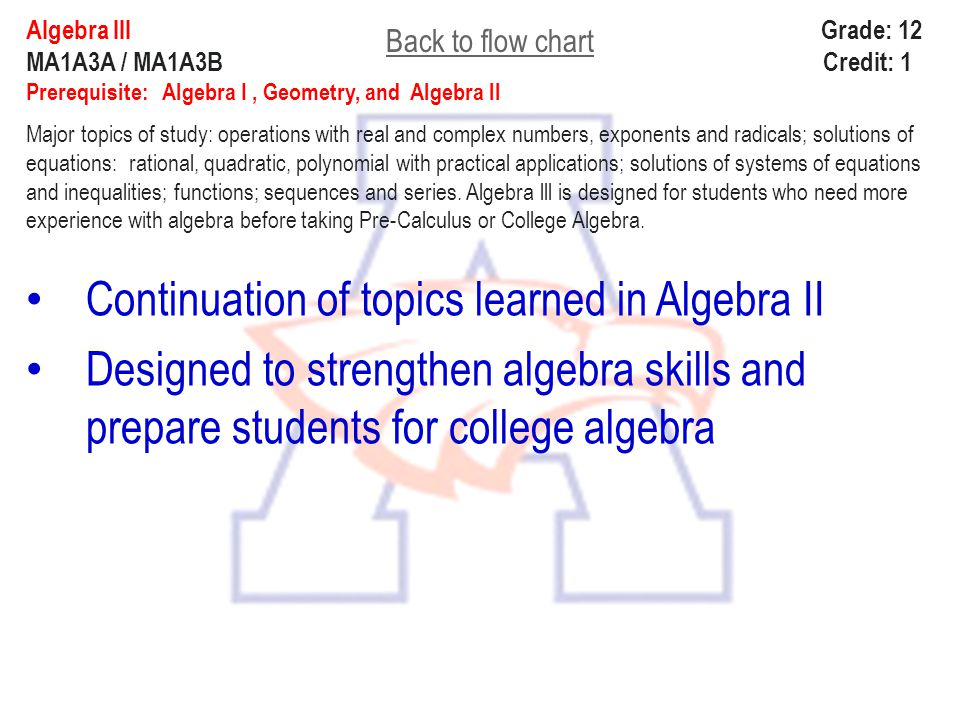 Continuation of topics learned in Algebra II