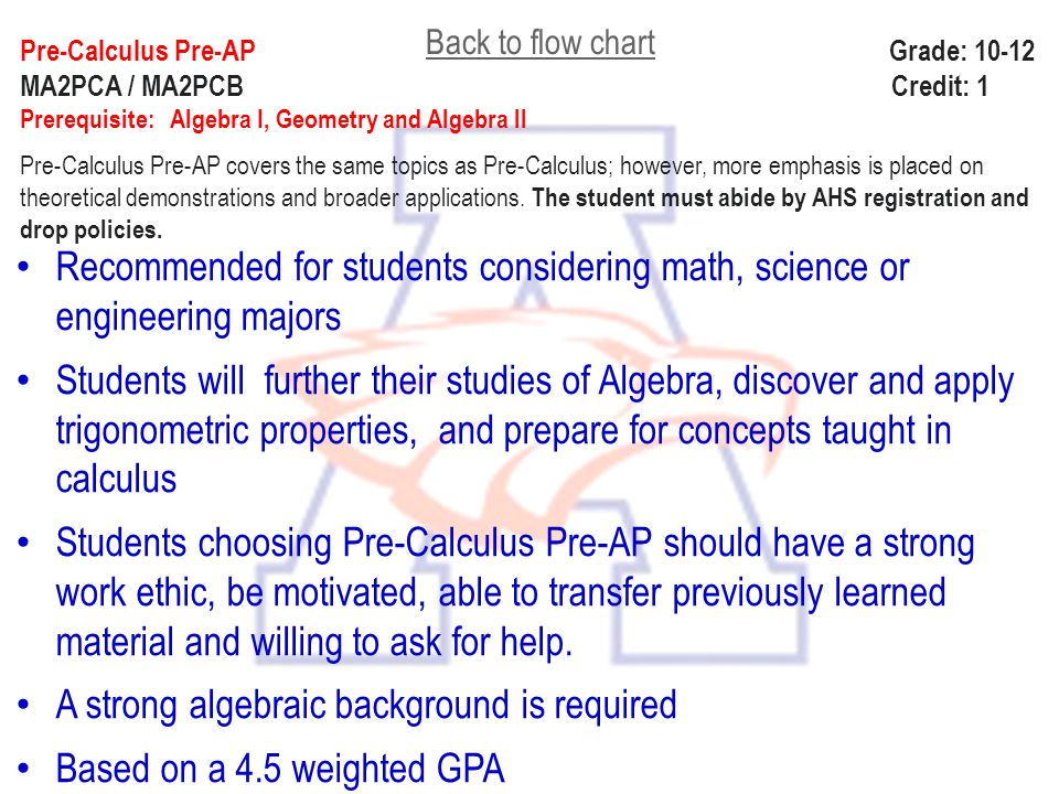 A strong algebraic background is required Based on a 4.5 weighted GPA