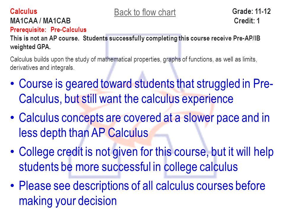 Calculus Grade: 11-12