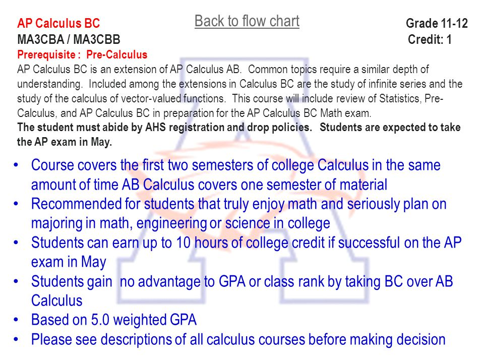 Please see descriptions of all calculus courses before making decision