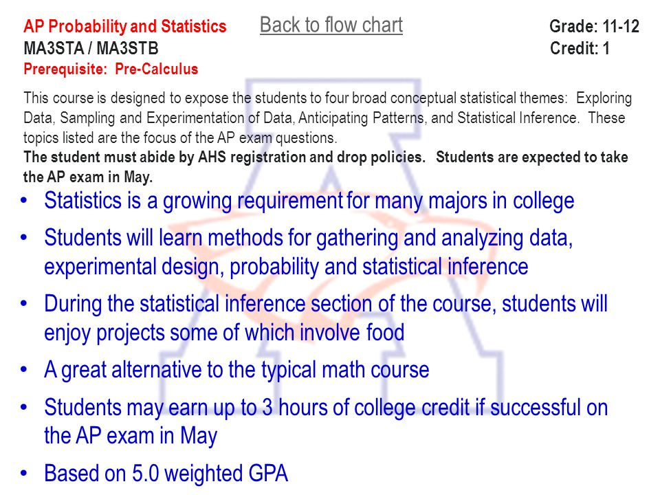 Statistics is a growing requirement for many majors in college