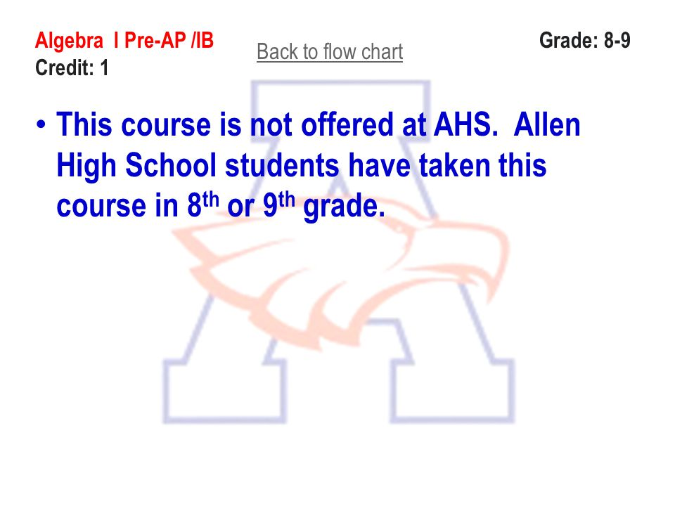 Algebra l Pre-AP /IB Grade: 8-9