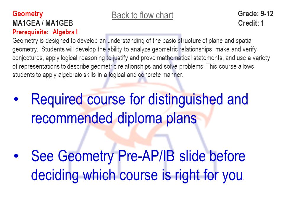 Required course for distinguished and recommended diploma plans