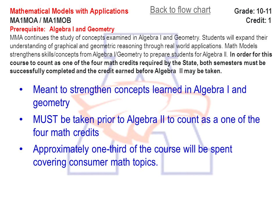 gpa chart allen isd allen high school profile allen texas tx  gpa chart allen isd ll geometry in this tutorial we ll take a