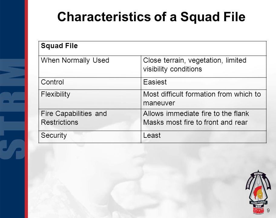 Characteristics of a Squad File