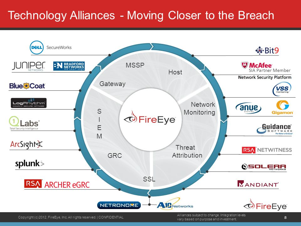 Technology Alliances - Moving Closer to the Breach