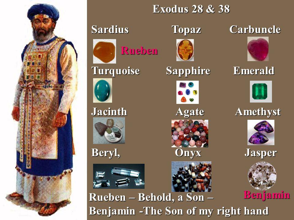Exodus 28 & 38 Sardius Topaz Carbuncle. Turquoise Sapphire Emerald.