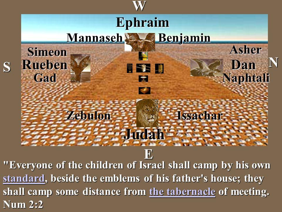 Judah W Ephraim N Rueben Dan S E Mannaseh Benjamin Asher Simeon Gad