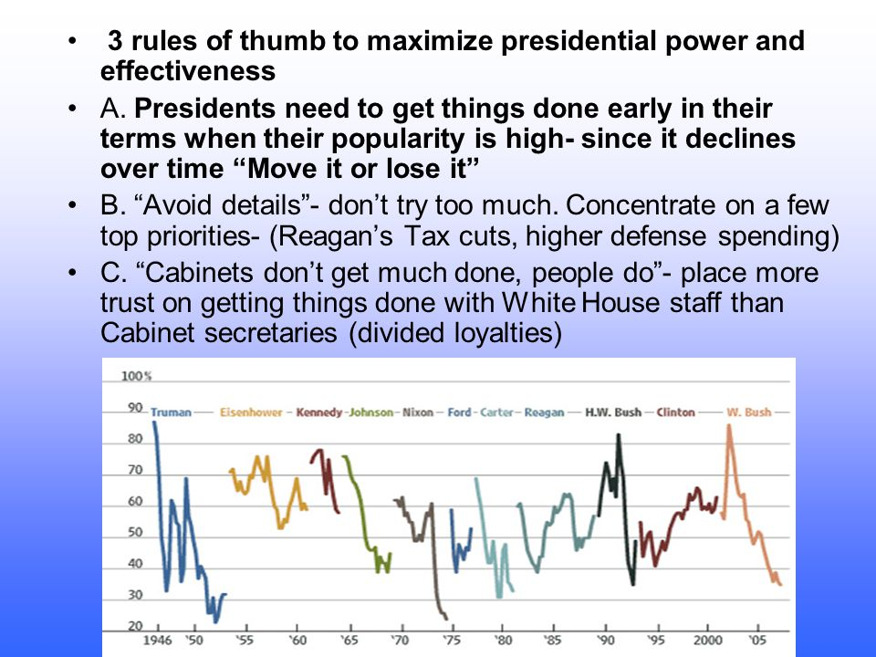 3 rules of thumb to maximize presidential power and effectiveness