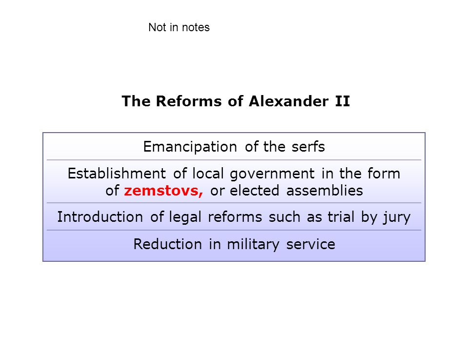Why Did Alexander II Introduce Reform? Essay Sample