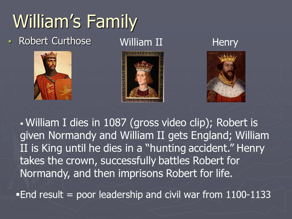 William's Family Robert Curthose William II Henry