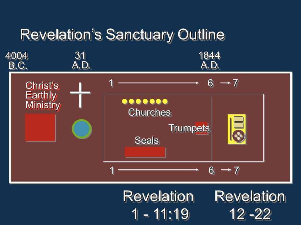 Revelation's Sanctuary Outline