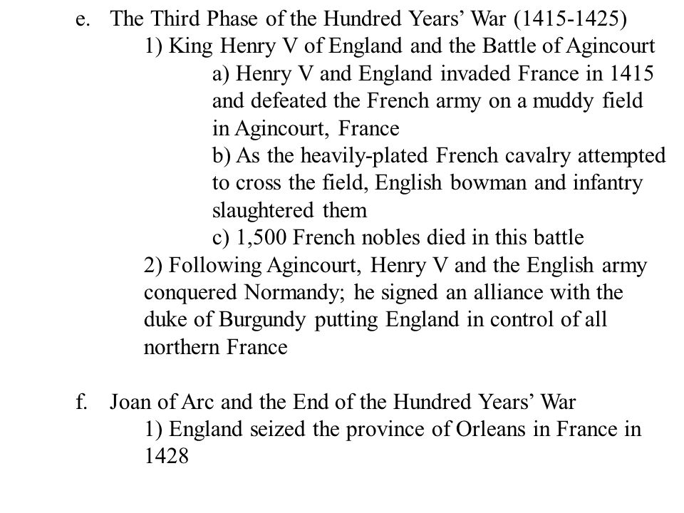The Third Phase of the Hundred Years' War (1415-1425)