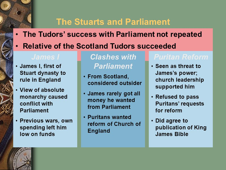 The Stuarts and Parliament