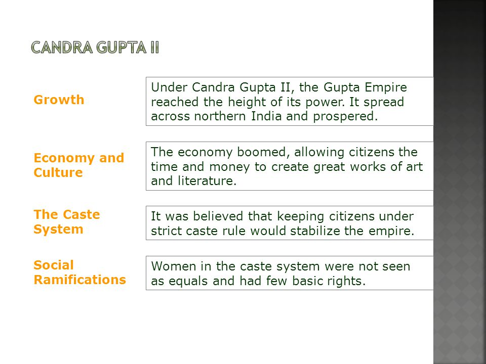 Candra Gupta II Under Candra Gupta II, the Gupta Empire reached the height of its power. It spread across northern India and prospered.