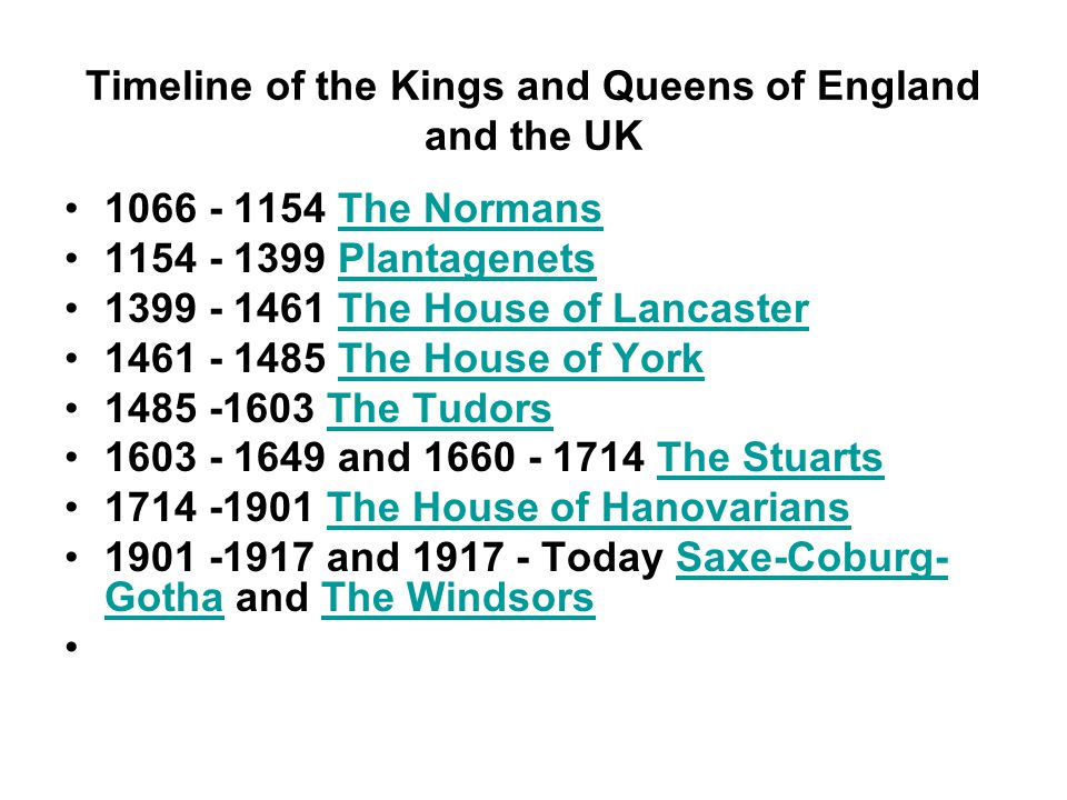 Timeline of the Kings and Queens of England and the UK