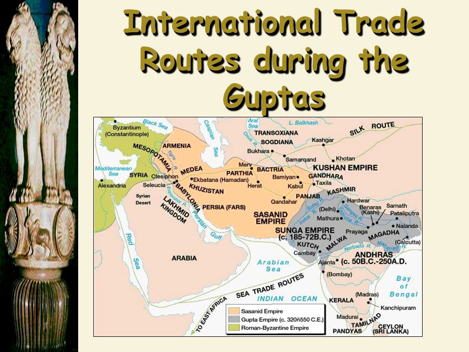International Trade Routes during the Guptas