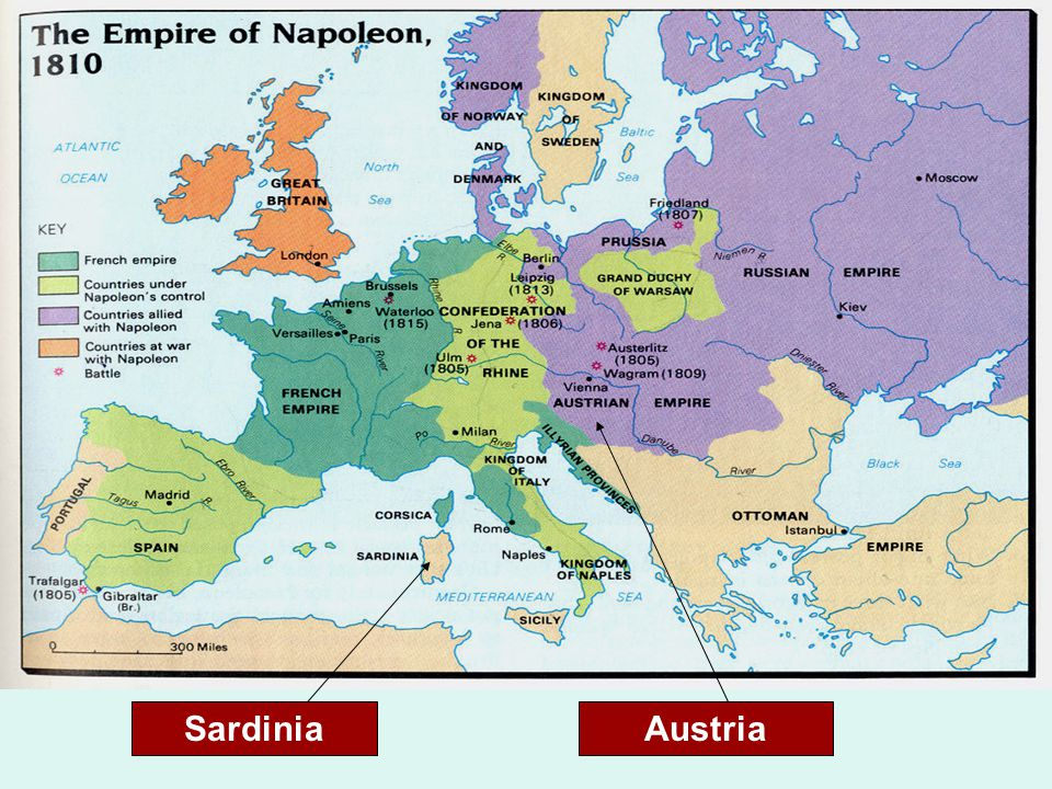 Sardinia Austria