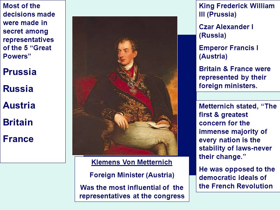 Prussia Russia Austria Britain France