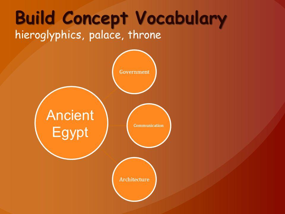 Build Concept Vocabulary hieroglyphics, palace, throne