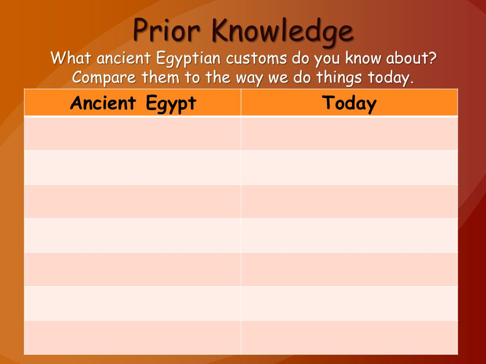 Prior Knowledge What ancient Egyptian customs do you know about