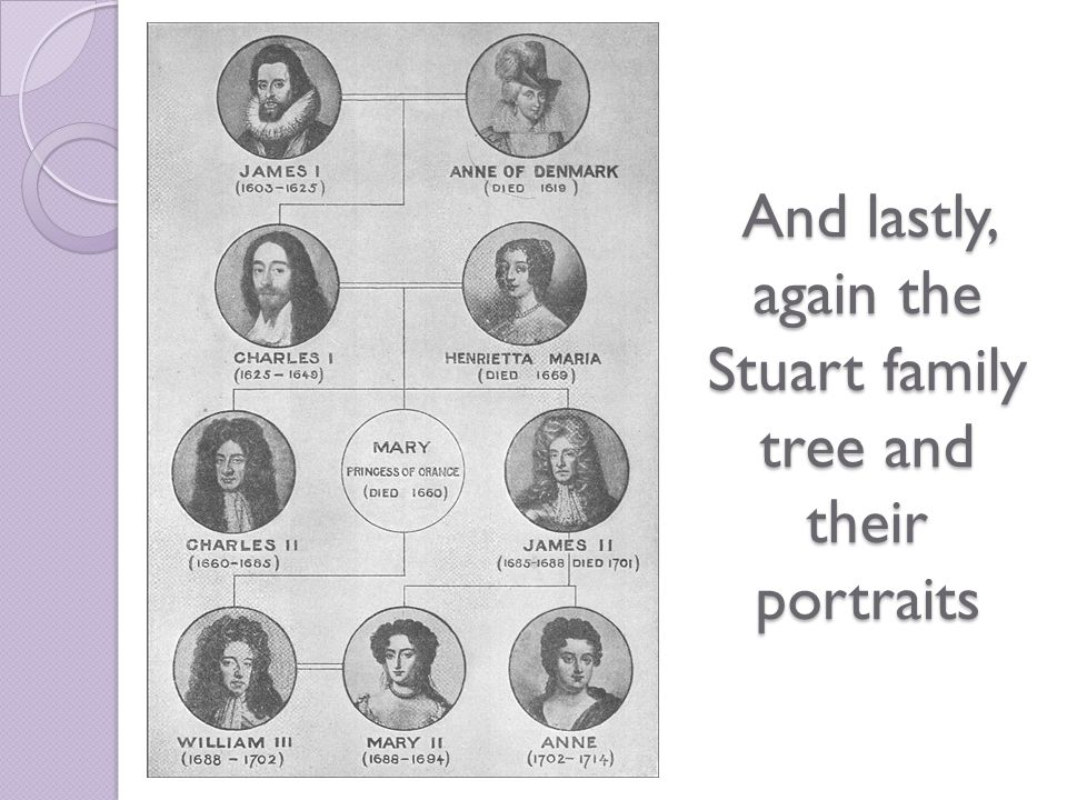 And lastly, again the Stuart family tree and their portraits