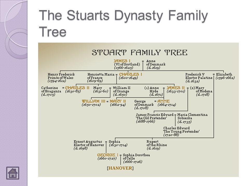 The Stuarts Dynasty Family Tree