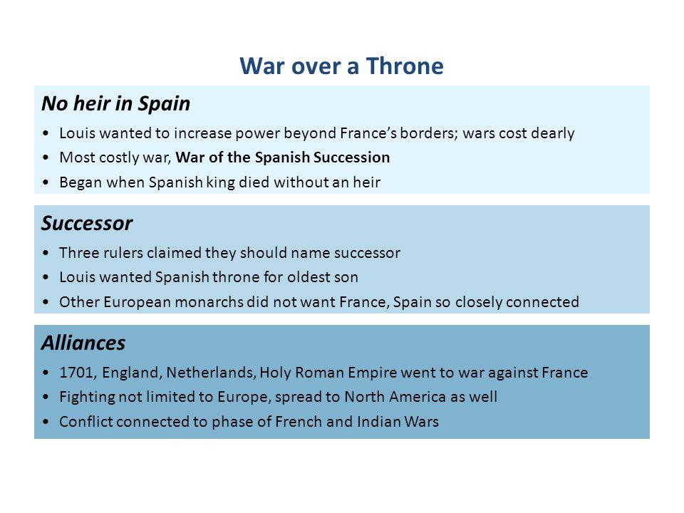 War over a Throne No heir in Spain Successor Alliances