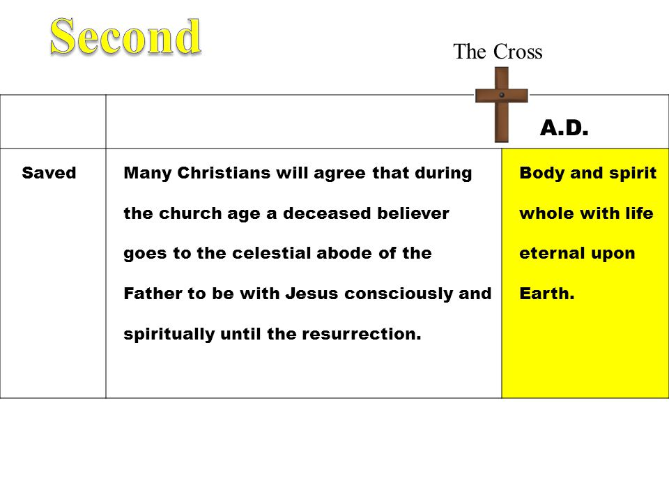 Second The Cross A.D. Saved