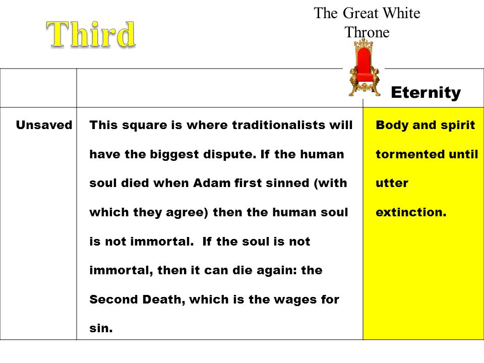 Third The Great White Throne Eternity Unsaved