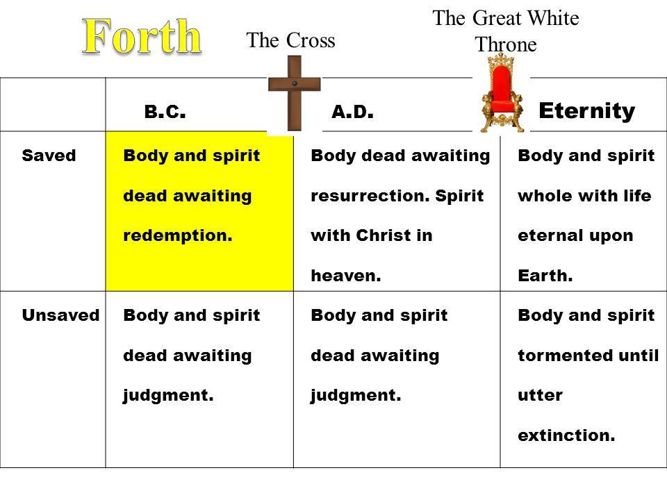 Forth The Great White Throne The Cross b.c. a.d. Eternity Saved